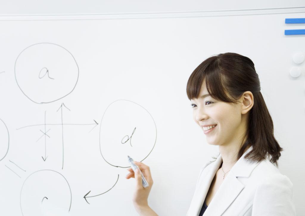日本政策金融公庫融資を成功に導くための4つのポイントを認定支援機関が解説