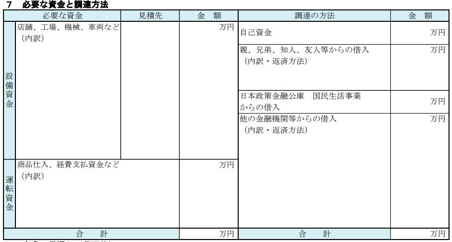 開業資金計画書